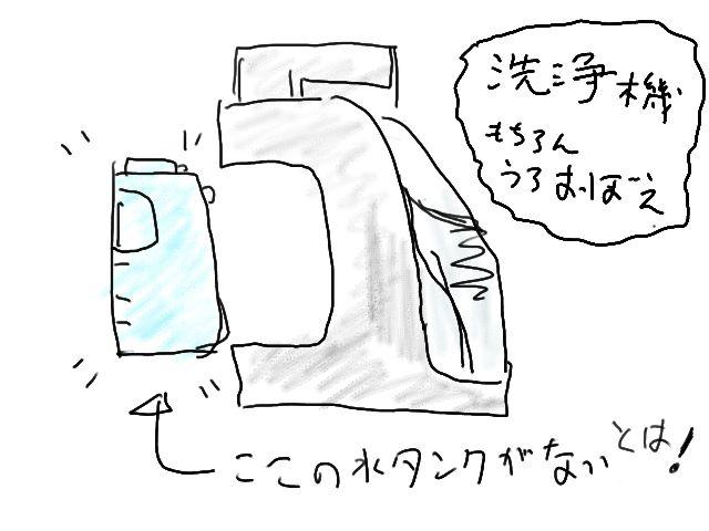 シェーバーの洗浄機